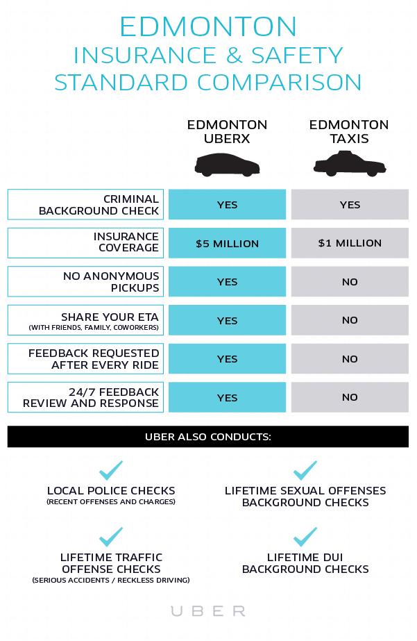 Taxi Car Insurance Comparison